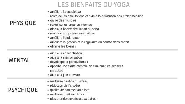 Les bienfaits du yoga en entreprise (1)